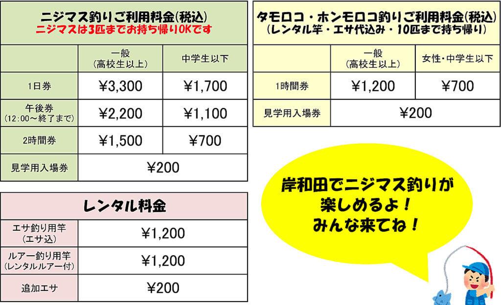 岸和田フィッシングパークの料金表