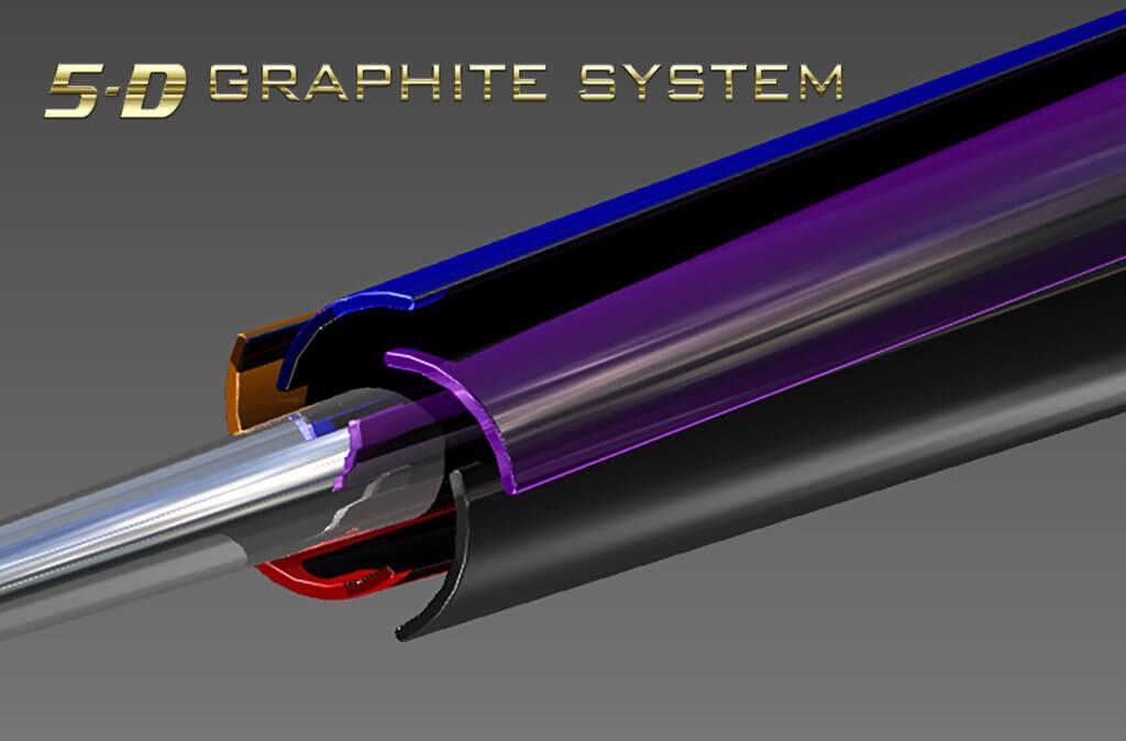 ブランニュー「デストロイヤー」の5-Dグラファイトシステム