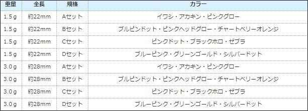 ベイシックジャパンマイクロジグセット内容